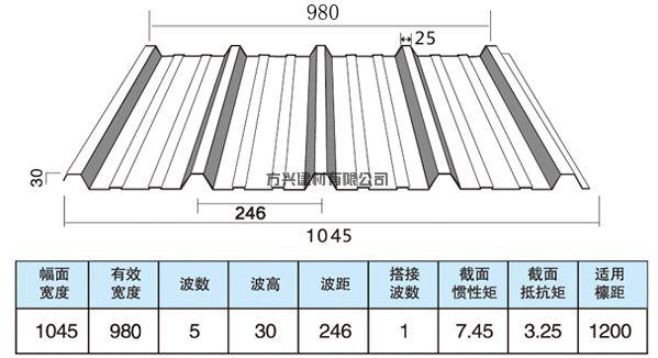 方兴瓦板波形图1045T