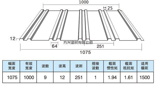 方兴瓦板波形图.jpg